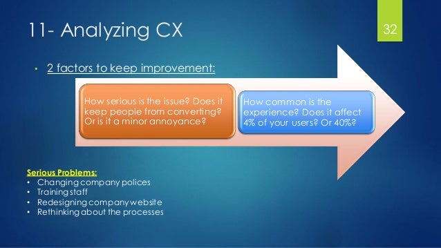 11- Analyzing CX • 2 factors to keep improvement: 32 How serious is the issue? Does it keep people from converting? Or is ...