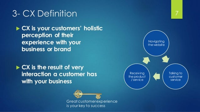 3- CX Definition  CX is your customers' holistic perception of their experience with your business or brand  CX is the r...