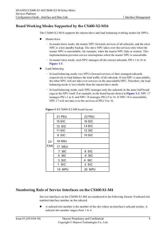 cx600 x1 m cx600 x2 m v800 r005c01 configuration guide interface rh slideshare net CX 600 York Corsair CX600 Installation