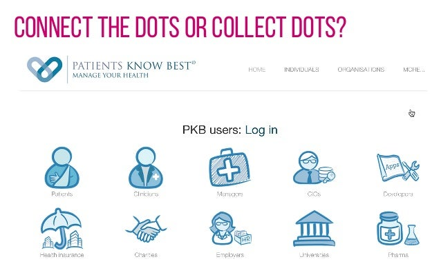 13.12.2014 CONNECT THE DOTS OR COLLECT DOTS?