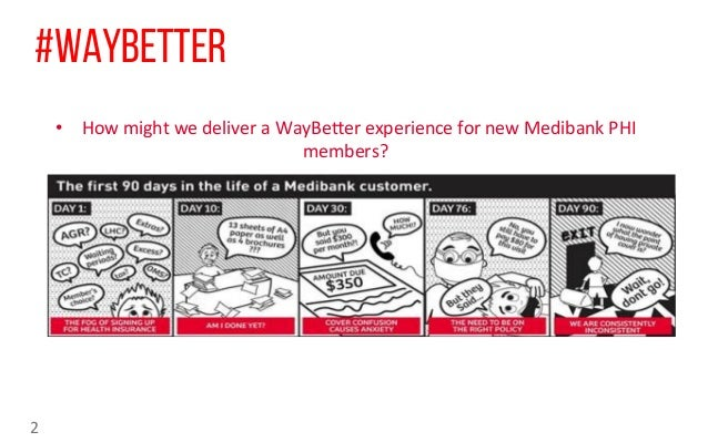 #WAYBETTER 2 • How  might  we  deliver  a  WayBe7er  experience  for  new  Medibank  PHI   members?...