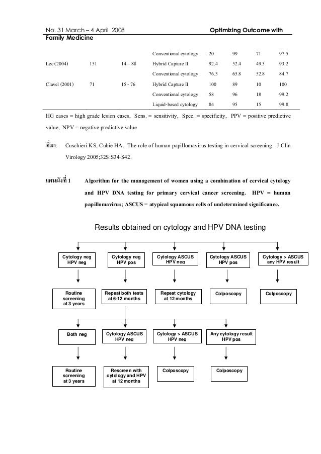 No. 31 March – 4 April 2008 Optimizing Outcome with Family Medicine Conventional cytology 20 99 71 97.5 Lee (2004) 151 14 ...