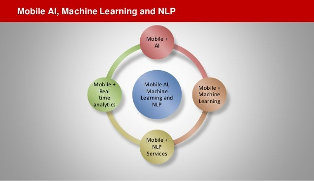 Mobile AI, Machine Learning and NLP Mobile + AI Mobile + Machine Learning Mobile + NLP Services Mobile + Real time analyti...