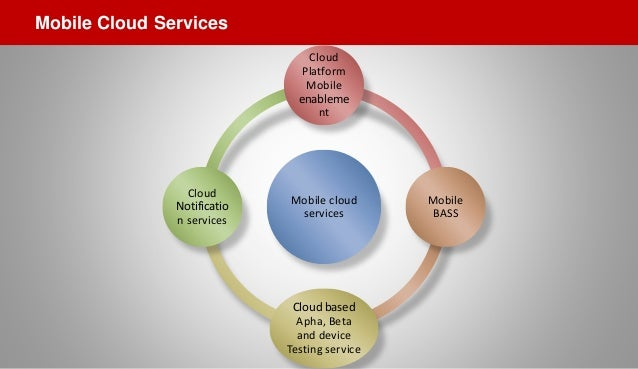 Mobile cloud services Cloud Platform Mobile enableme nt Mobile BASS Cloud based Apha, Beta and device Testing service Clou...