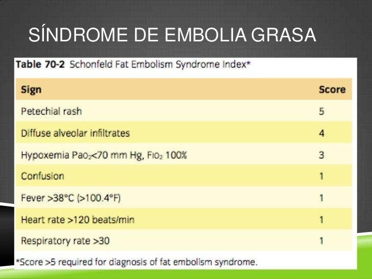embolia grasa esteroides