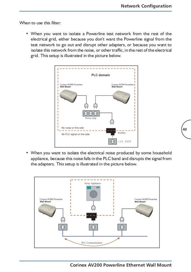2 Corinex AV200 Powerline Ethernet Wall Mount; 4.