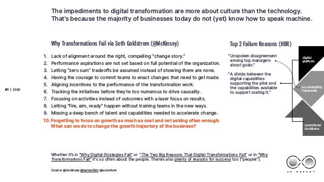 | 2020 C X . R E P O R T 20 20 61 The impediments to digital transformation are more about culture than the technology. Th...