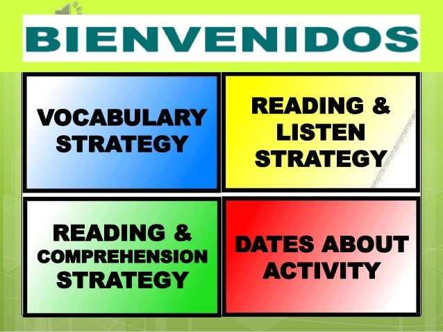 VOCABULARY  STRATEGY  READING &  LISTEN  STRATEGY  READING &  COMPREHENSION  STRATEGY  DATES ABOUT  ACTIVITY