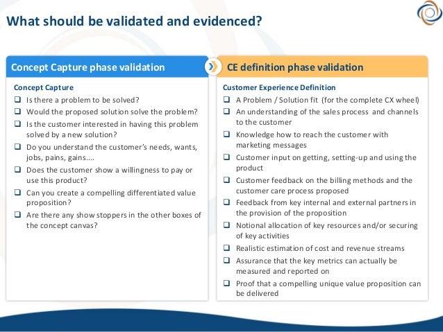 Npd Hypothesis Validation Toolkit