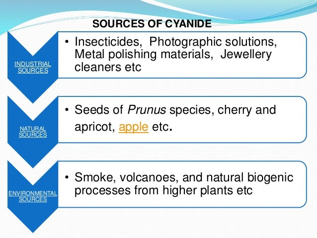 how to detect potassium cyanide poisoning