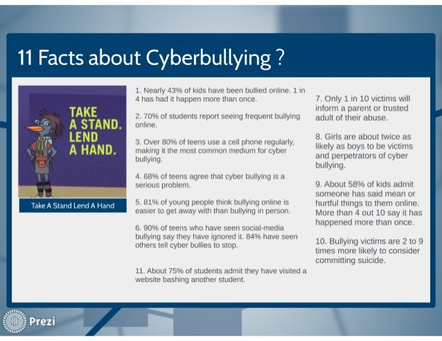 Cyber Bullying - How To Stop
