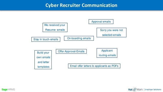 employee recruiting made easy with cyber recruiter