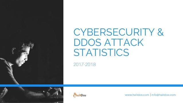 CYBERSECURITY & DDOS ATTACK STATISTICS 2017-2018 www.haltdos.com | info@haltdos.com