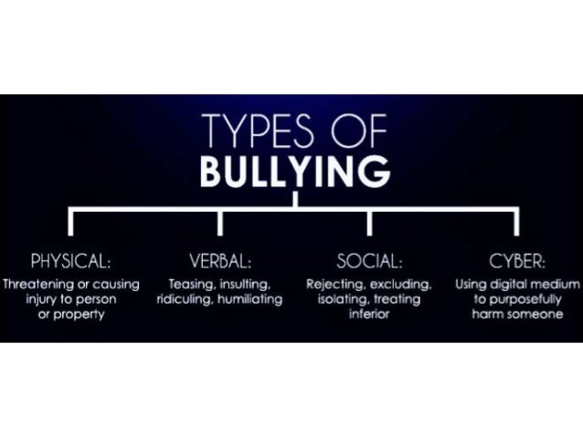 Cyber bullying and depression articles