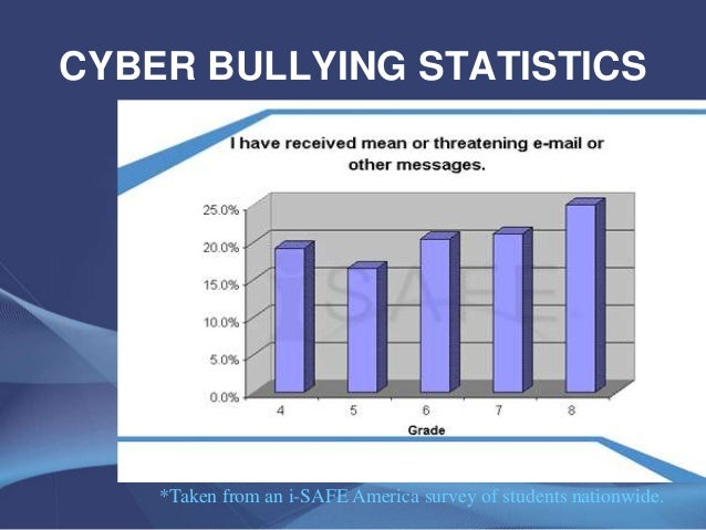 Teenage girls are twice as likely to report cyber bullying than boys, major Government study finds