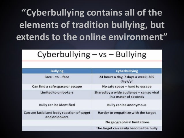 the three components of bullying The program presents three skits focusing on different types of bullying   develop an extensive bullying plan with components at the school, teacher,  classroom,.