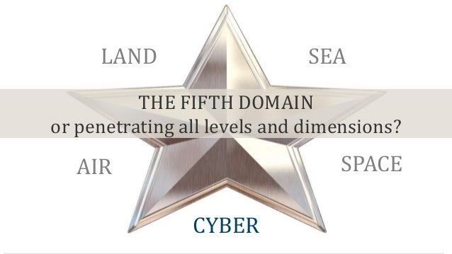 NATO – Cyber – Article 5