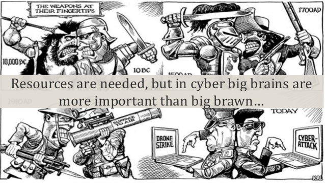 Does intelligence collection or cyber reconnaissance become an act of war?