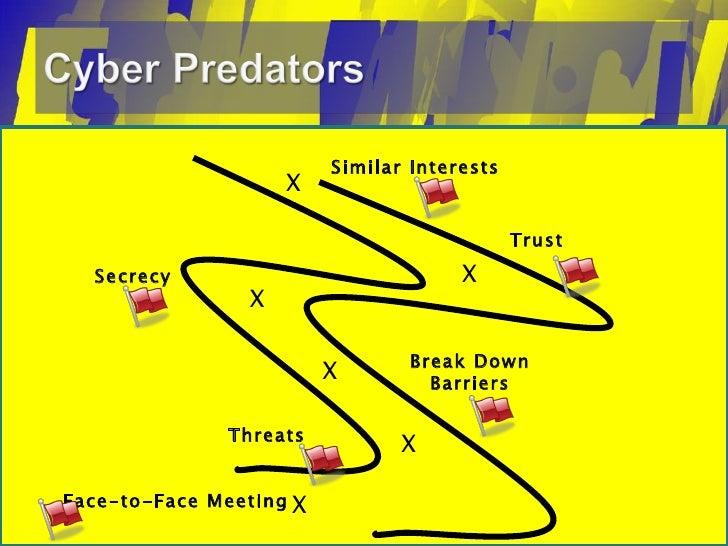 Similar Interests Trust Secrecy Break Down Barriers Threats Face-to-Face Meeting X X X X X X