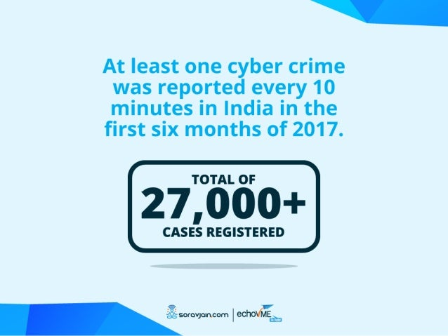 7 Cyber Crimes on Social Media Against Women [India]