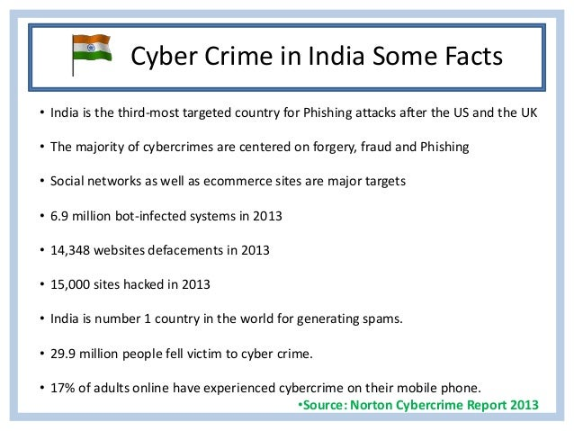 cybercrimes commited through social networking Home essays writng evolution assignment writng evolution assignment bear fossils change through time: cybercrimes commited through social networking.