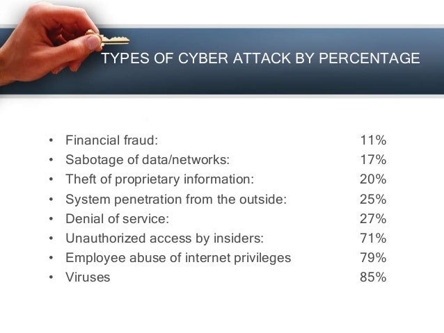 types of cyber crime The term cyber crime refers to a variety of crimes carried out online, using the  internet through computers, laptops, tablets, internet-enabled televisions, games .