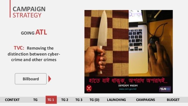CONTEXT TG TG 1 TG 2 TG 3 TG (D) LAUNCHING CAMPAIGNS BUDGET CAMPAIGN STRATEGY TVC: Removing the distinction between cyber-...