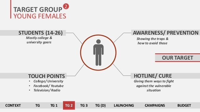 TARGET GROUP YOUNG FEMALES 2 TOUCH POINTS STUDENTS (14-26) AWARENESS/ PREVENTION HOTLINE/ CURE Showing the traps & how to ...