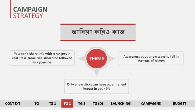 CAMPAIGN STRATEGY MOVIE THEATRES BIG SCREEN MATCHES CAMPAIGNS RELATED TO TG1 &TG2 TOUCH POINT OF TG1 CAMPAIGNS FOCUSING ON...