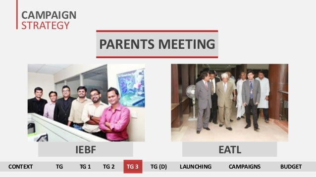 CAMPAIGN STRATEGY INTIAL PHASE: 16SCHOOLS 2ND PHASE: 32SCHOOLS SCHOOL SEMINARS CONTEXT TG TG 1 TG 2 TG 3 TG (D) LAUNCHING ...