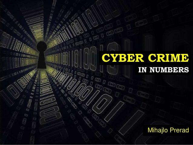 CYBER CRIME IN NUMBERS  Mihajlo Prerad