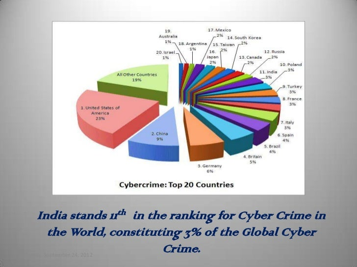 definition of cybercrime essay Check out a custom written essay example on the most typical cyber crimes that   that said,cyber crime manifests itself in many different means under wide and .