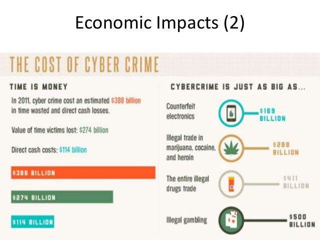 effect of cyber crime 4 reduced productivity : due to the safety measures that many companies must implement to neutralize cyber crime, there is often a pessimistic effect on employees.