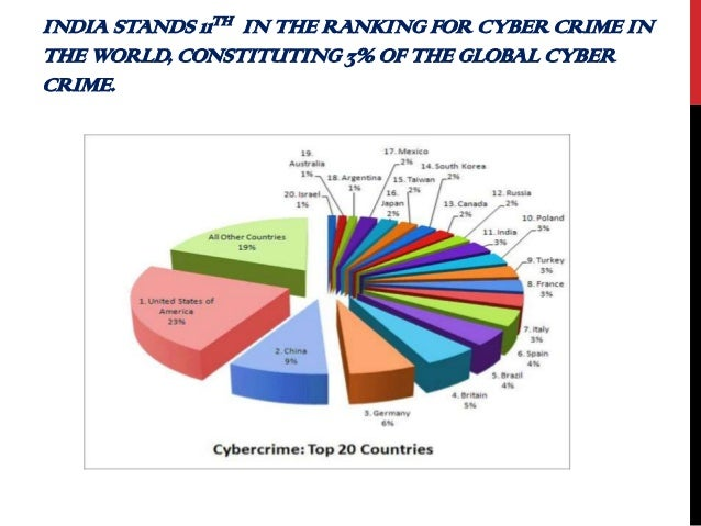 cybercrimes commited through social networking 13092015  uae cybercrimes law  we have vast interacting forums in the form of social  cybercrimes include any criminal act committed through.
