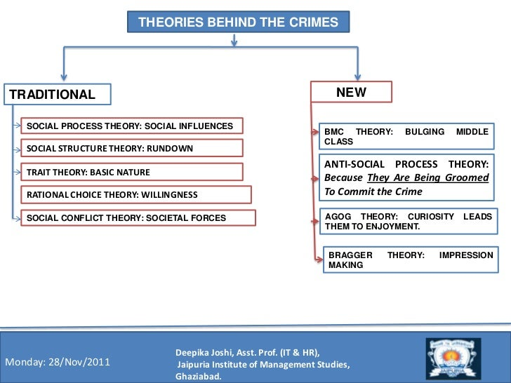 an analysis of the rational choice theory and the labeling theory This chapter explores rational choice theory in relation to the film double indem-nity cesare beccaria's view of crime was that actors make the rational choice to break the law by weighing both benefits and costs if the personal benefit outweighs the potential cost - punishment, then the actor will commit the crime.