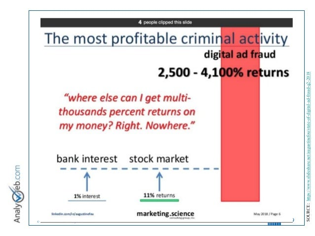 © Tous droits réservés – Analyweb Inc. 2008 9 SOURCE:https://www.slideshare.net/augustinefou/state-of-digital-ad-fraud-q2-...