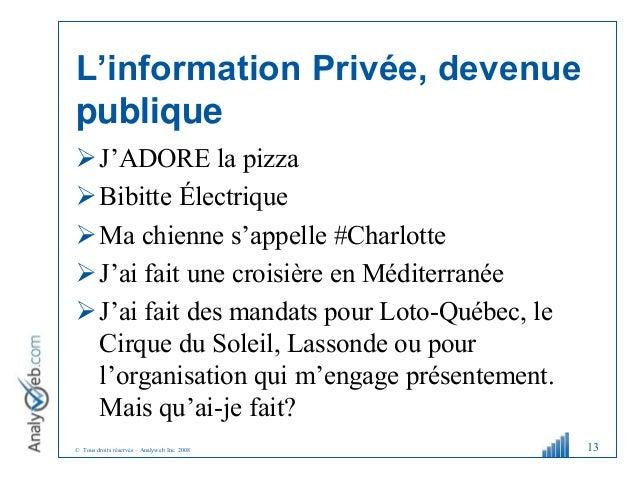 © Tous droits réservés – Analyweb Inc. 2008 L'information Privée, devenue publique J'ADORE la pizza Bibitte Électrique ...