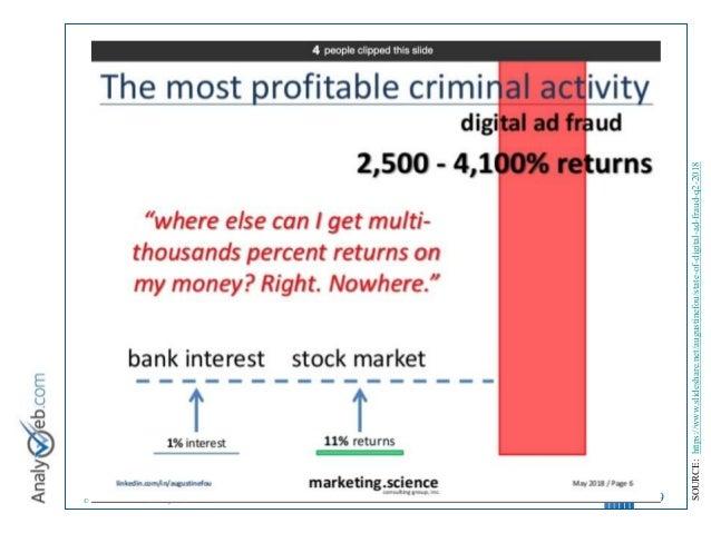 © Tous droits réservés – Analyweb Inc. 2008 9 SOURCE: https://www.slideshare.net/augustinefou/state-of-digital-ad-fraud-q2...