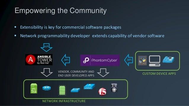 Goodbye CLI, hello API: Leveraging network programmability in securi…