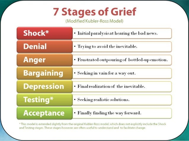 Grieving The End Of An Affair