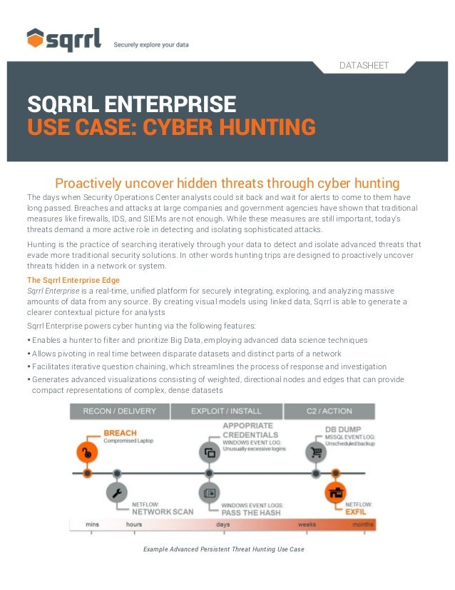 DATASHEET    SQRRL ENTERPRISE USE CASE: CYBER HUNTING Proactively uncover hidden threats through cyber hunting The days ...