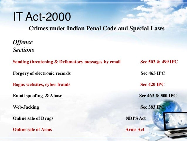 limitations of cyber law in india My interview on doordarshan national hindi news channel on software piracy in india and the laws on 11th april 2015, following were the snippets.