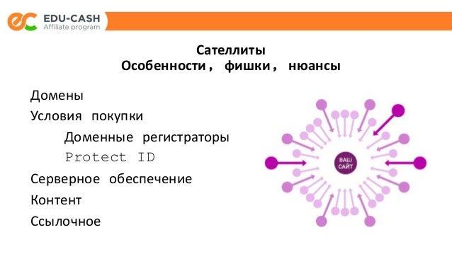 Хостинг сателлиты ip запрещенные хостинги в россии