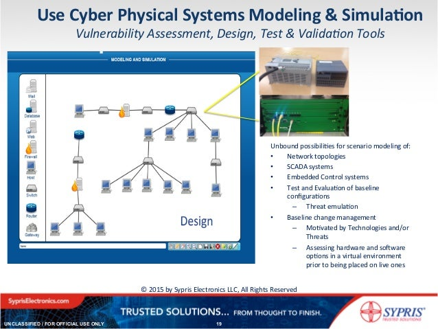 John Walsh, Sypris on Cyber Physical Systems - Boston SECoT MeetUp 2…
