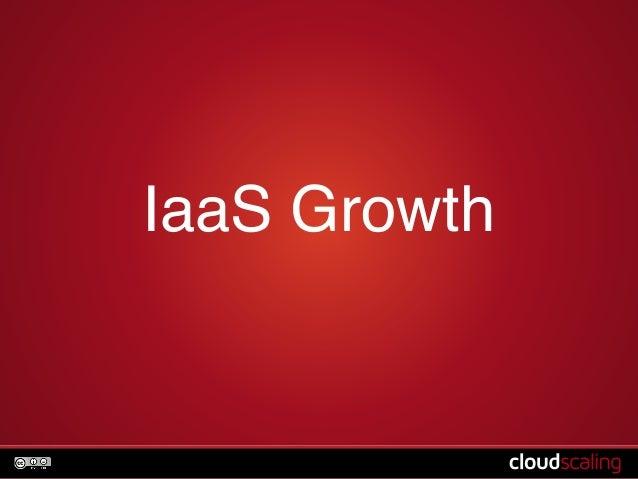 IaaS Growth