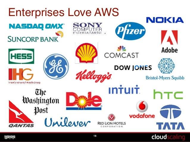 Enterprises Love AWS  18