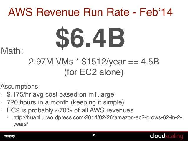 AWS Revenue Run Rate - Feb'14  21  Math:!  2.97M VMs * $1512/year == 4.5B!  (for EC2 alone)  Assumptions:!  • $.175/hr avg...