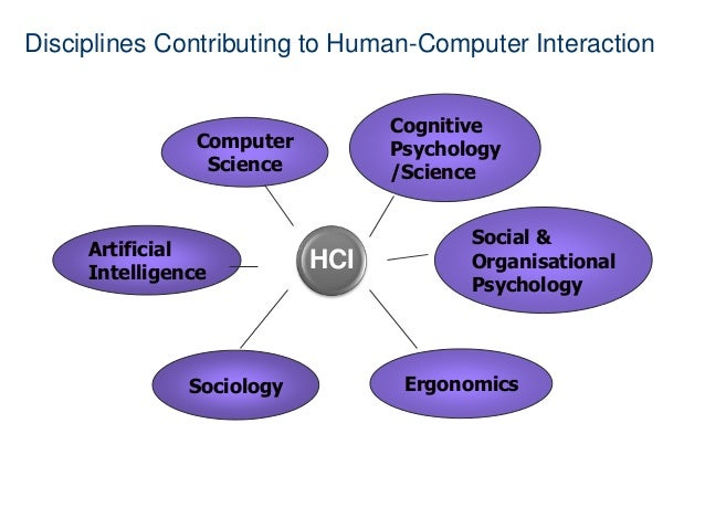 the study of human computer interaction ( master programme in human-computer interaction, autumn 2018, 120 hp 100 % ) human-computer interaction specialists make information technology interesting, useful, and enjoyable.