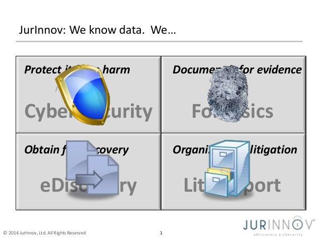 St. Mark Lutheran Cyber safety seminar - JurInnov - Eric Vanderburg Slide 2