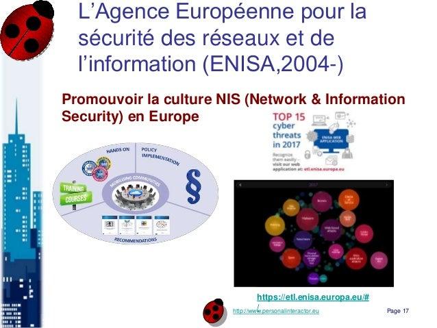 http://www.personalinteractor.eu L'Agence Européenne pour la sécurité des réseaux et de l'information (ENISA,2004-) Promou...
